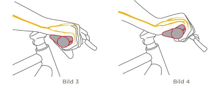 Korrekte Handhaltung am Lenker und zu starkes Abknicken im Handgelenk nach oben