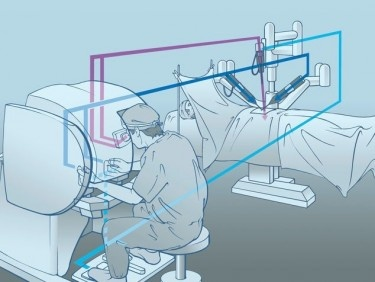 «Einst Innovation, heute Standard – der Da-Vinci-Roboter in der Urologie»
