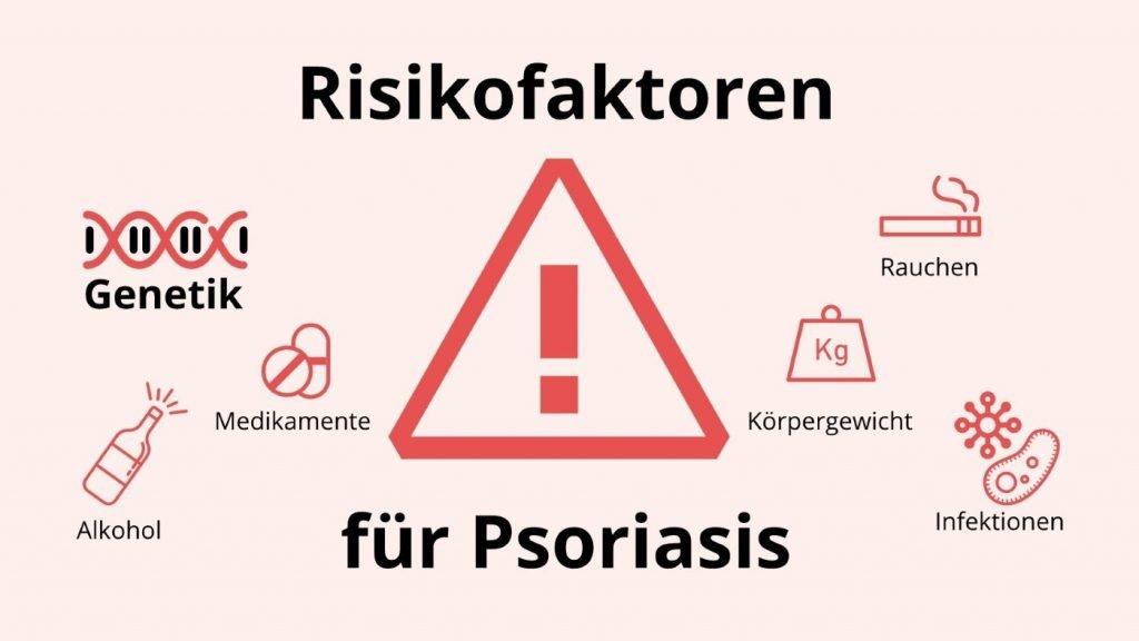 Illustration Risikofaktoren für Schuppenflechte