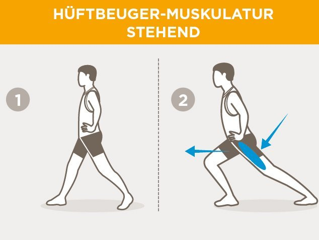 Laufsport-Aufwärmen-Hüftbeuermuskulatur-stehend