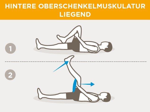 Laufsport-Aufwärmen-Hintere-Oberschenkelmuskulatur-liegend