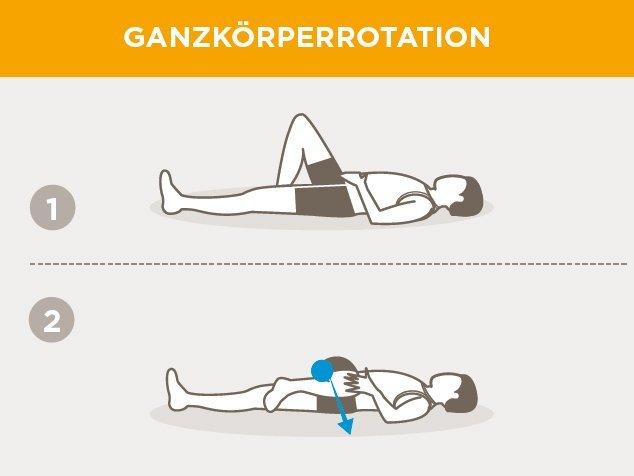 Laufsport-Aufwärmen-Ganzkörperrotation