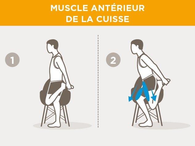 exercices-échauffement-muscle antérieur de la cuisse