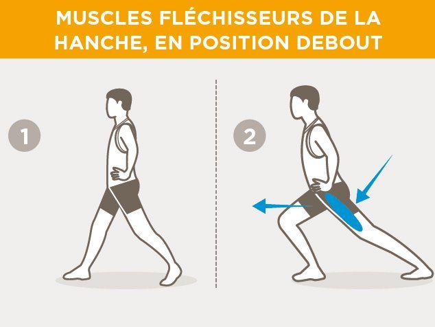 exercices-échauffement-muscles fléchisseurs de la hanche