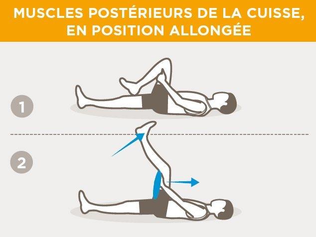 exercices-échauffement-muscles postérieurs de la cuisse, position allongée