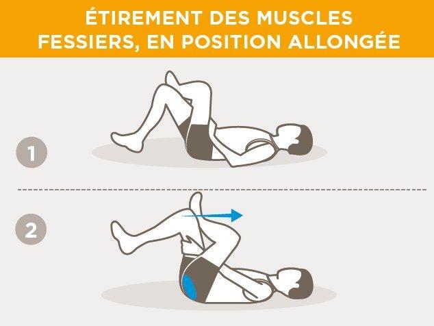 exercice-échauffement-muscles fessiers, position allongée